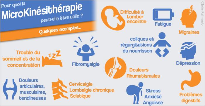 Pourquoi la microkinésithérapie peut-elle être utile ? Migraines, dépression, fibromyalgie, stress, anxiété, angoisse, douleurs et rhumatismes, cervicalgie, trouble du sommeil